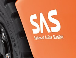 System of Active Stability (SAS) od Toyoty
